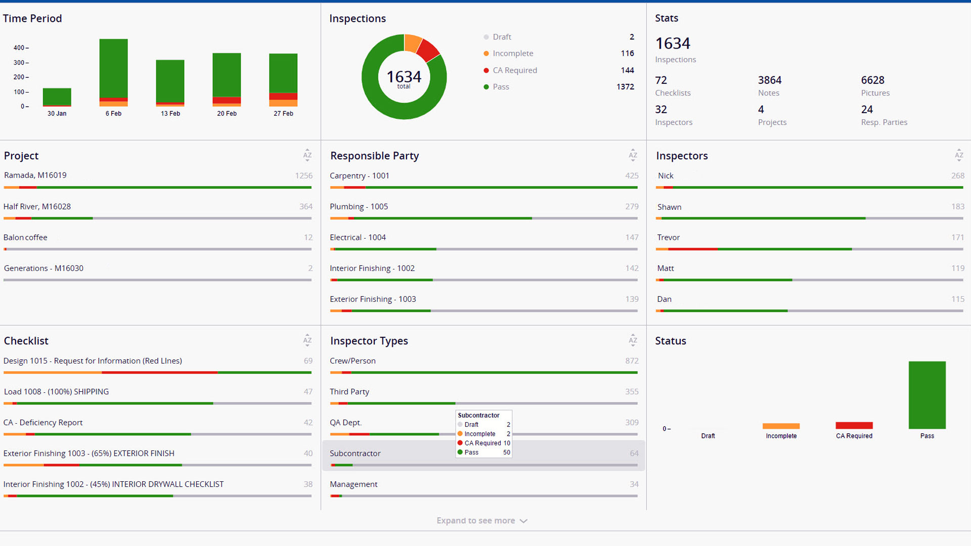 Ftq360 image2 inspction dashboard