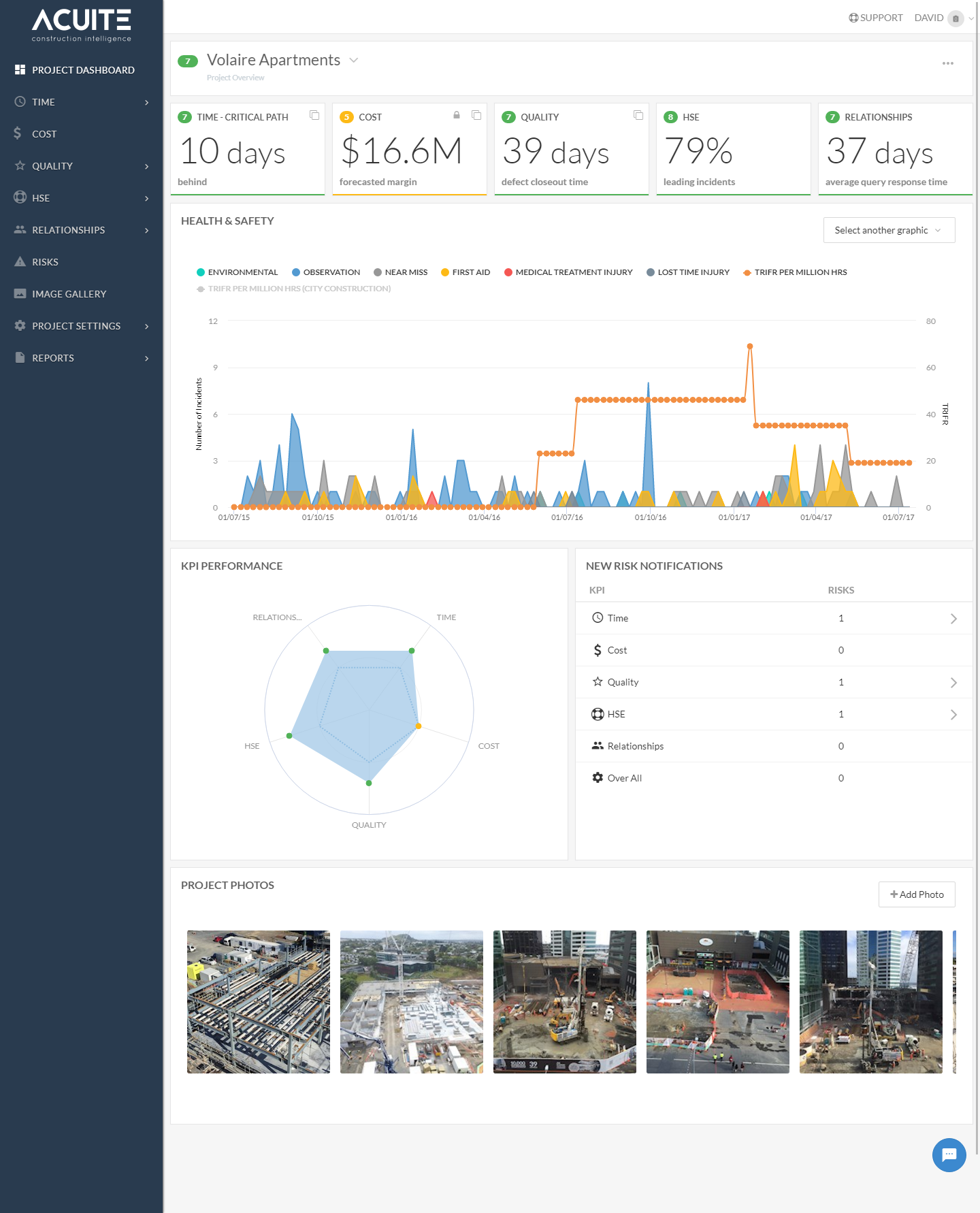 Project dashboard  1
